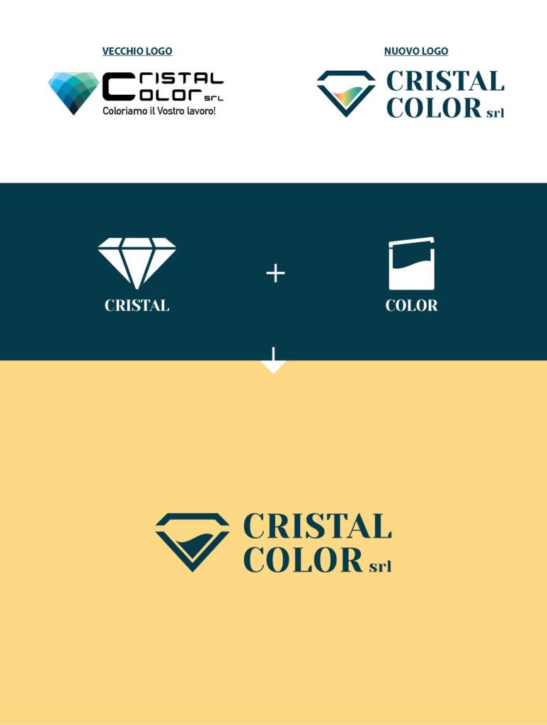 costruzione Cristal Color srl
